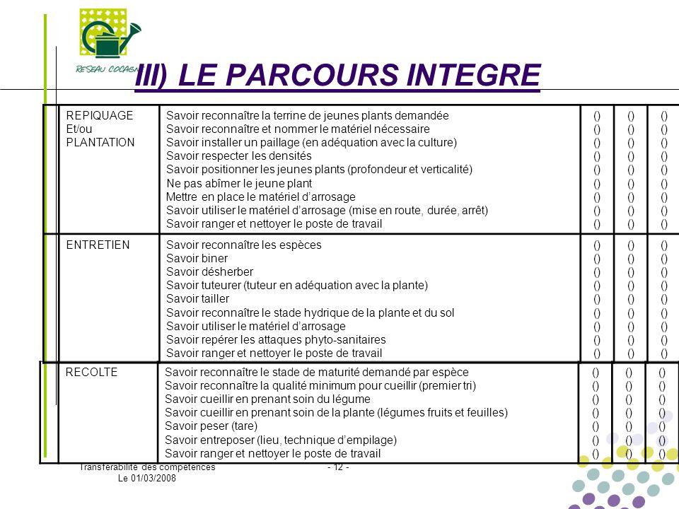 III) LE PARCOURS INTEGRE