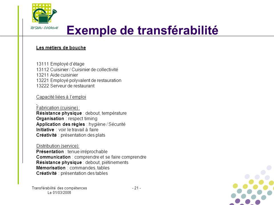 Exemple de transférabilité