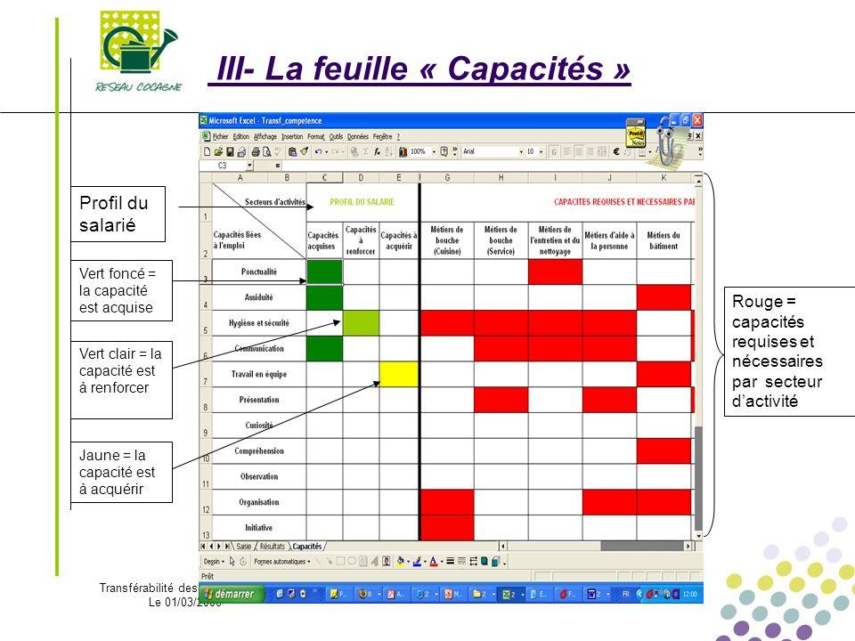 III- La feuille « Capacités »