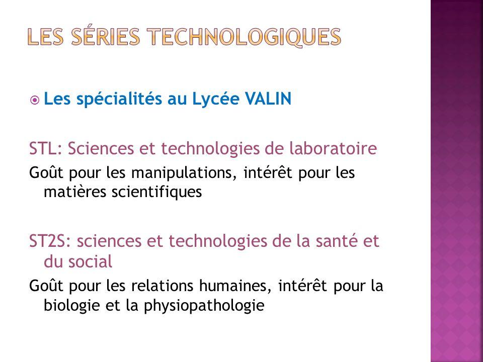 LES SéRIES TECHNOLOGIQUES