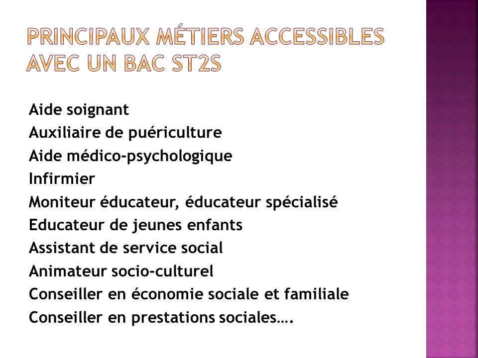 Principaux métiers accessibles avec un bac st2s