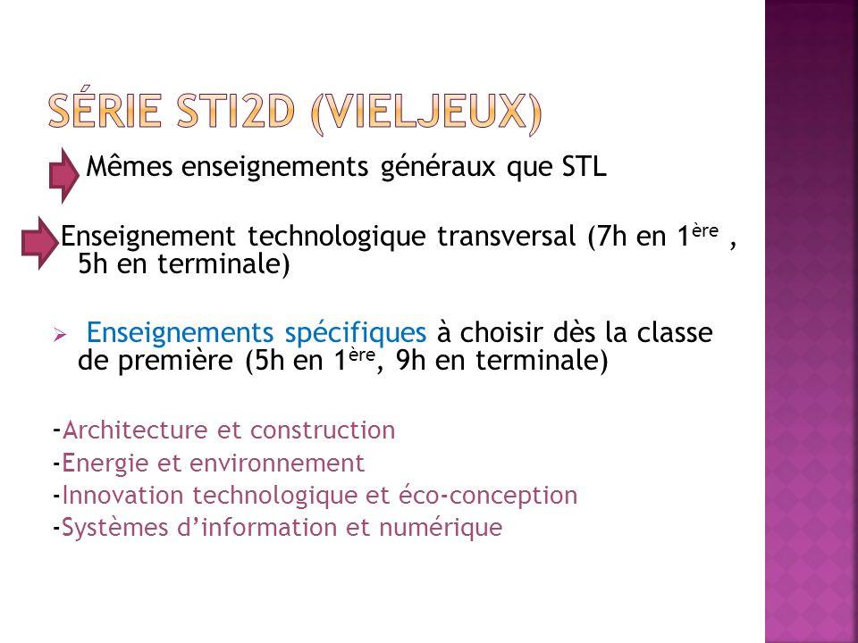Série STI2D (Vieljeux) Mêmes enseignements généraux que STL