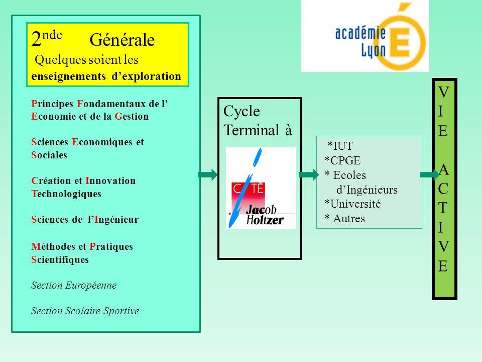 2nde Générale V I Cycle E Terminal à A C T