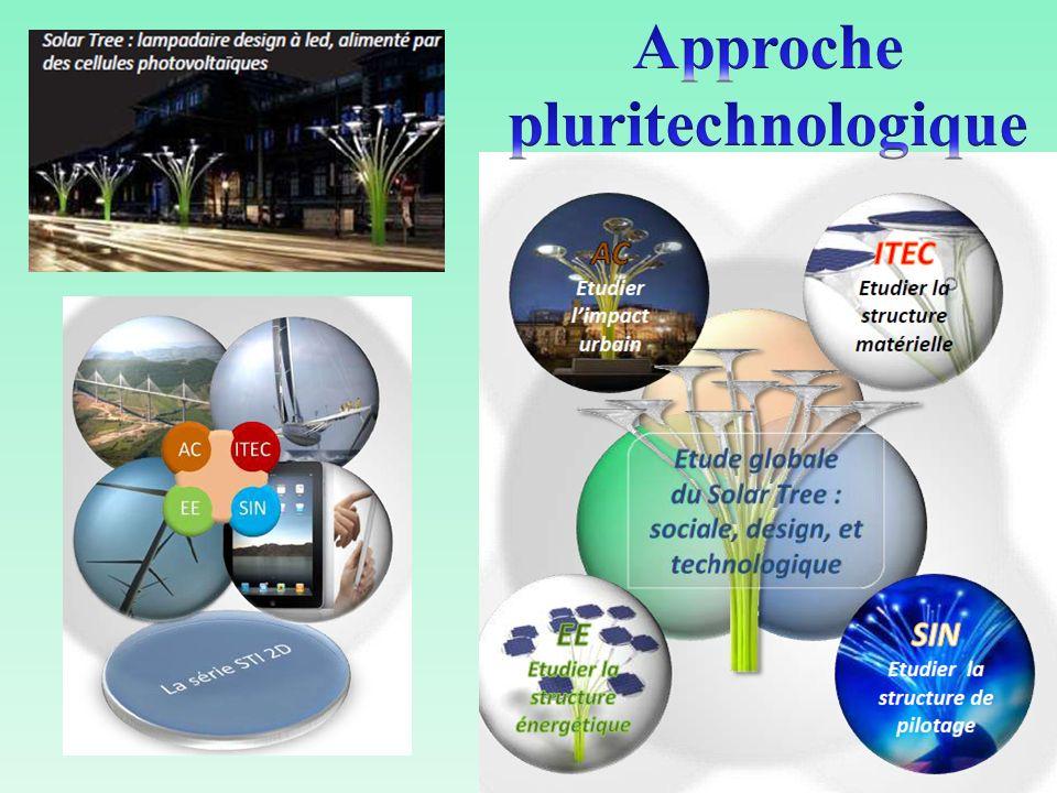 Approche pluritechnologique