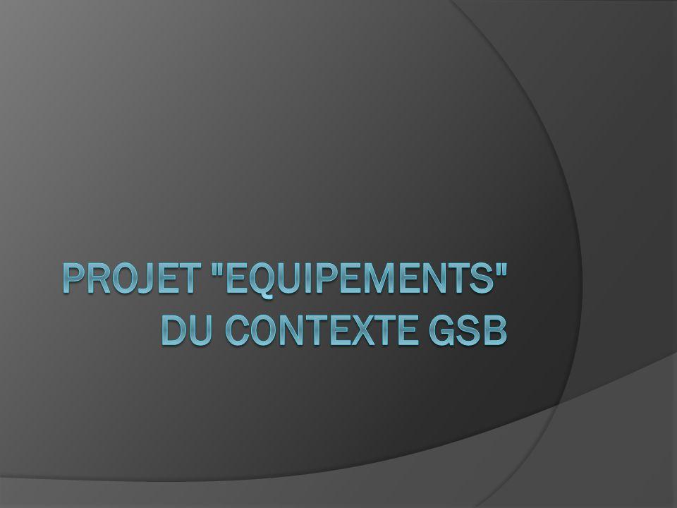 Projet Equipements du contexte GSB