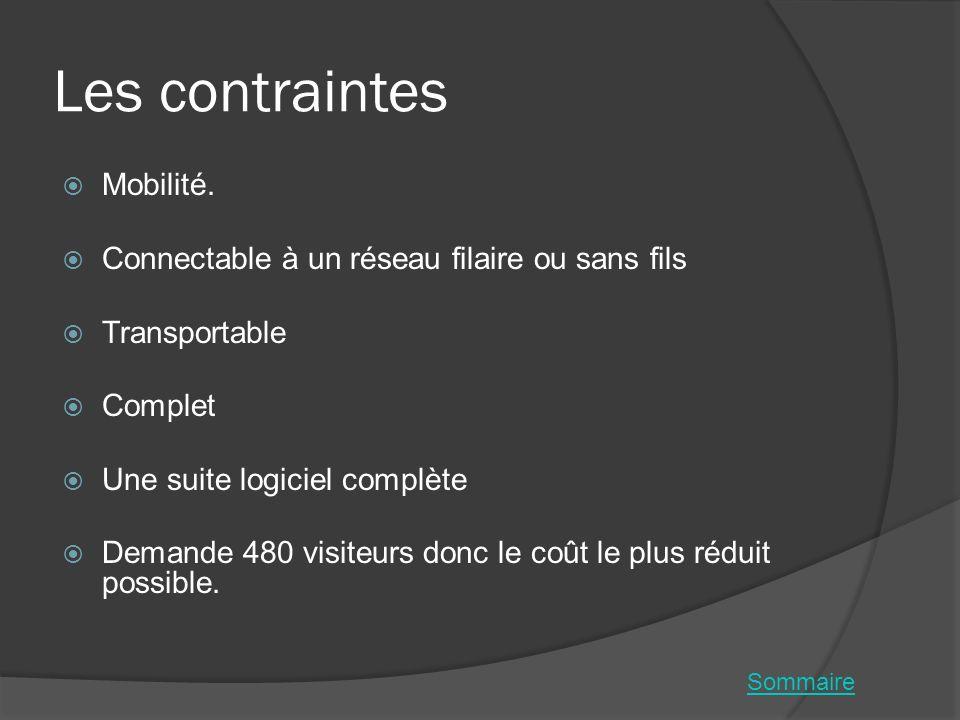 Les contraintes Mobilité. Connectable à un réseau filaire ou sans fils