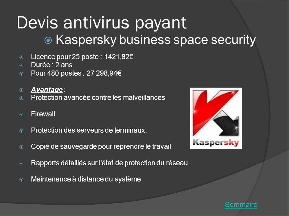 Devis antivirus payant