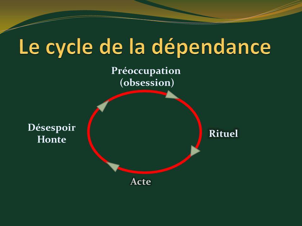 Le cycle de la dépendance