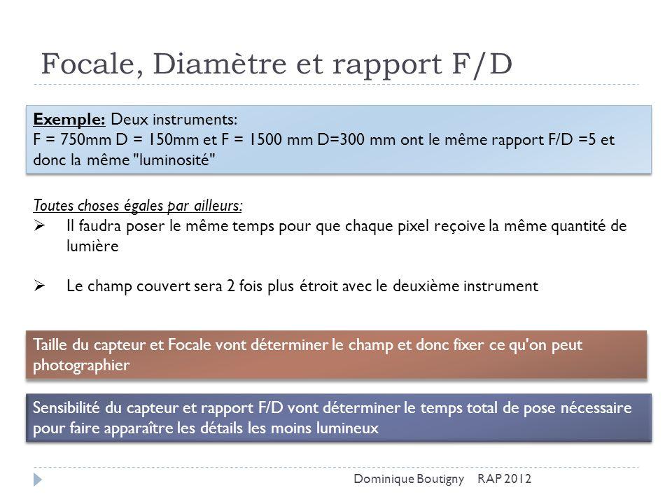 Focale, Diamètre et rapport F/D
