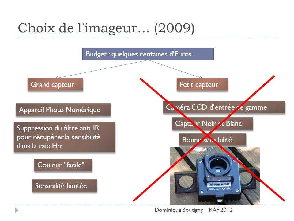 Choix de l imageur… (2009) Budget : quelques centaines d Euros