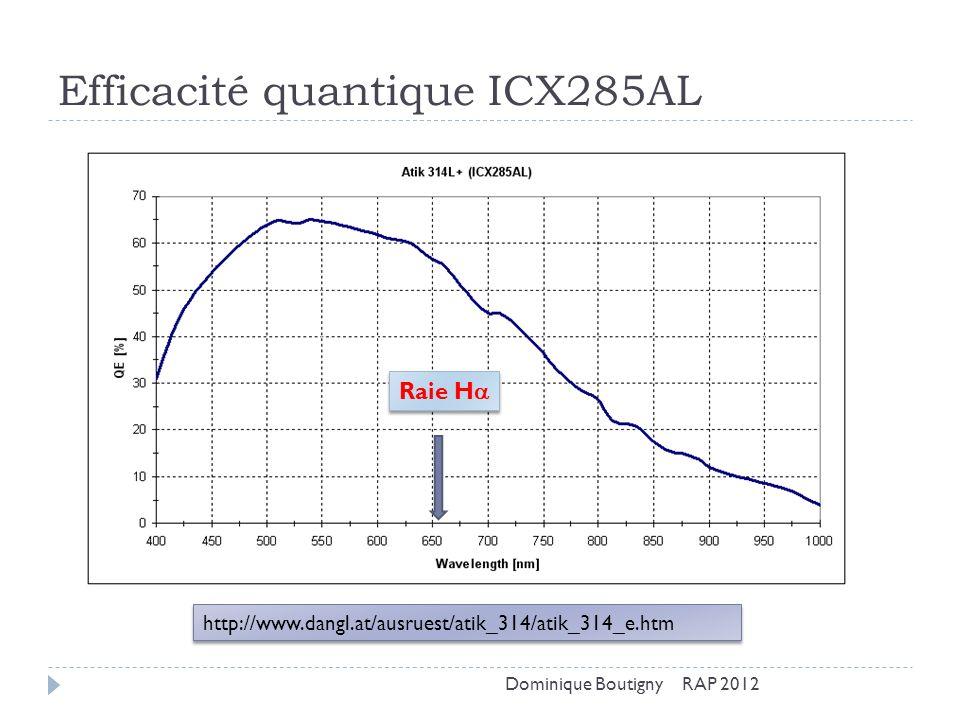 Efficacité quantique ICX285AL