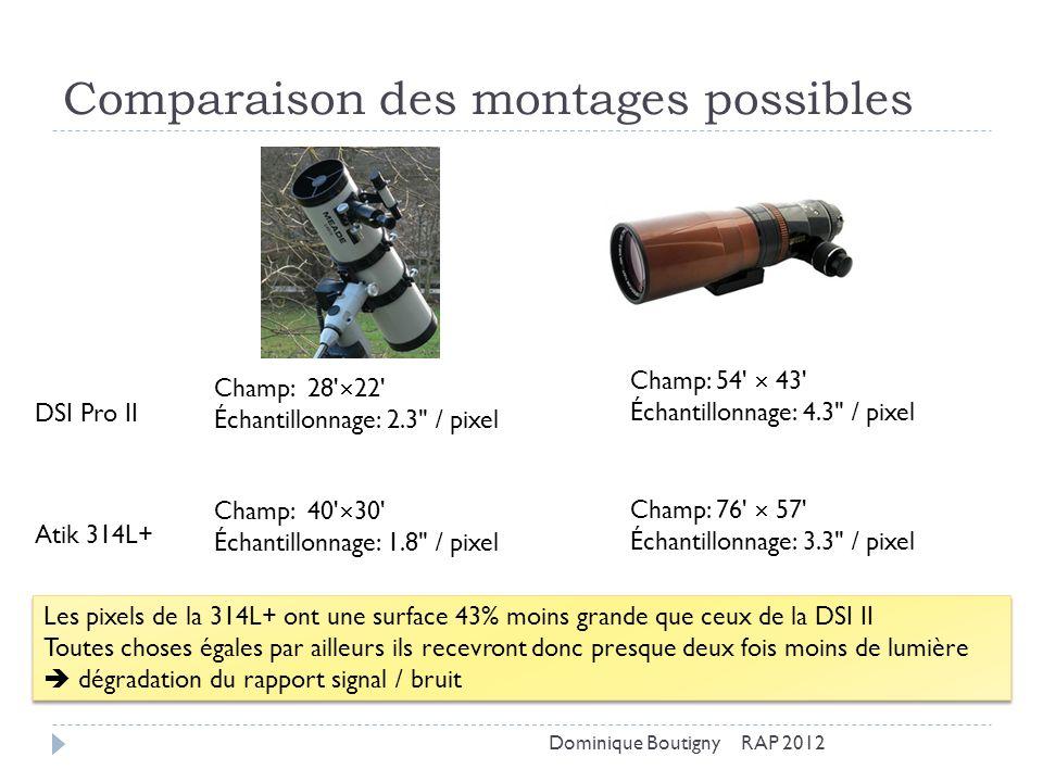 Comparaison des montages possibles