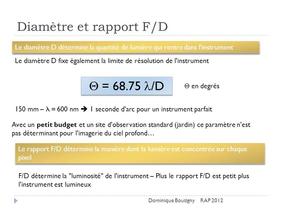 Diamètre et rapport F/D