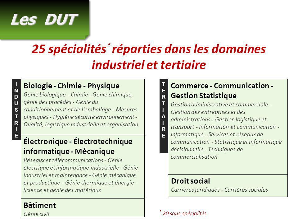 25 spécialités* réparties dans les domaines industriel et tertiaire
