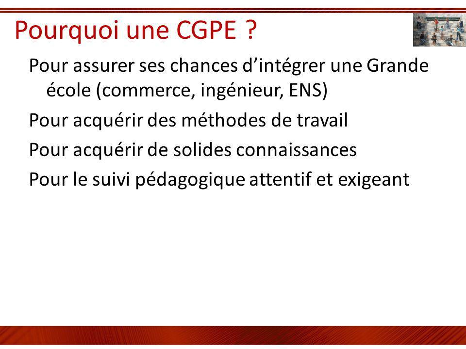 Pourquoi une CGPE Pour assurer ses chances d'intégrer une Grande école (commerce, ingénieur, ENS)