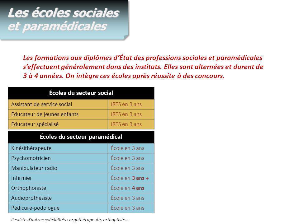 Écoles du secteur social Écoles du secteur paramédical