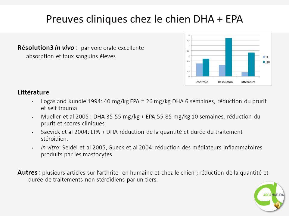 Preuves cliniques chez le chien DHA + EPA