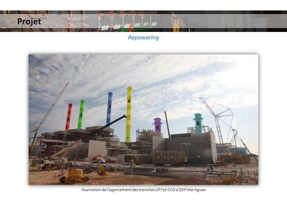 Illustration de l'agencement des tranches CPT et CCG d'EDF Martigues