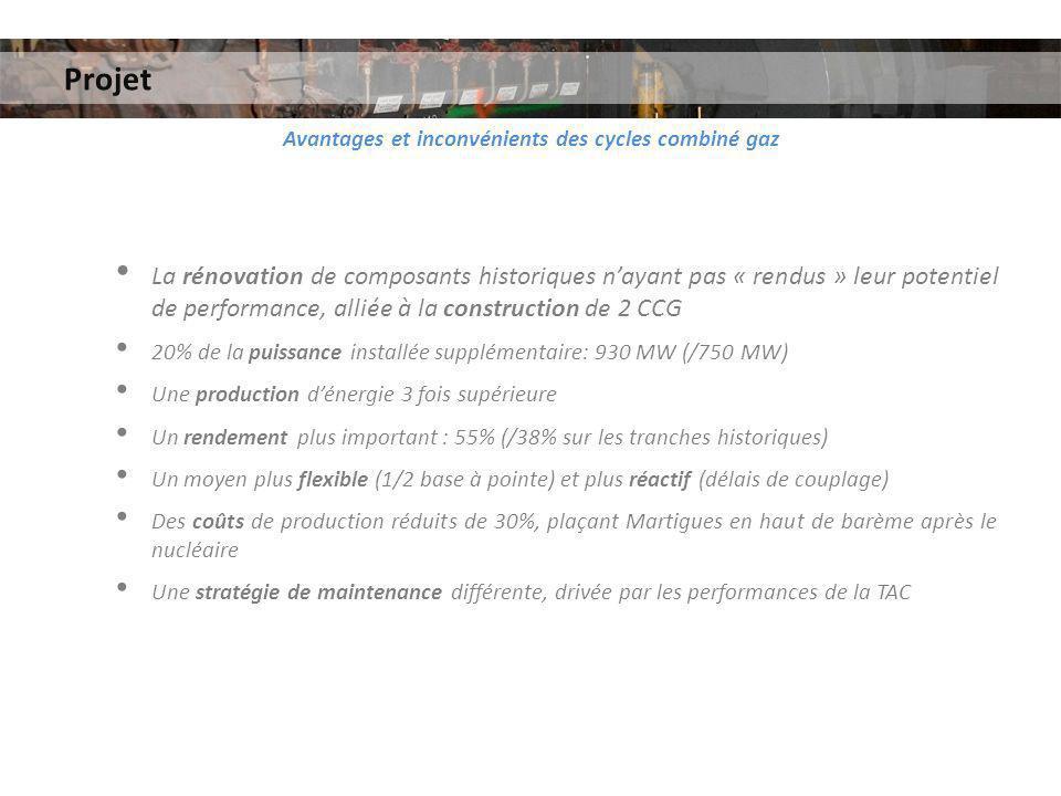 Avantages et inconvénients des cycles combiné gaz