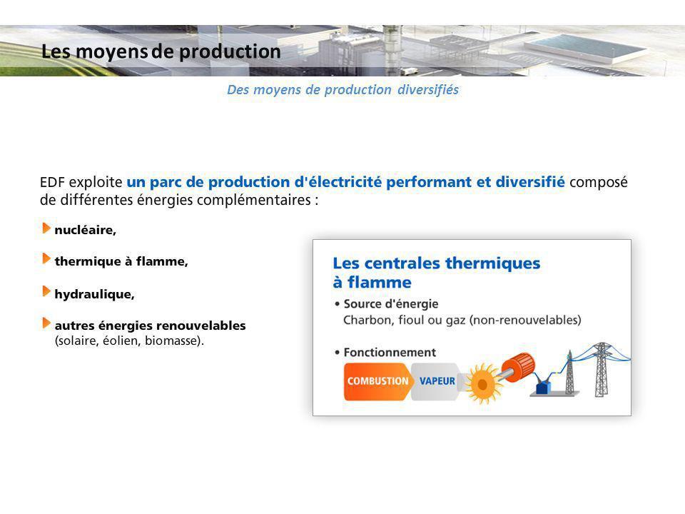 Des moyens de production diversifiés