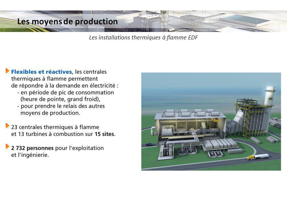 Les installations thermiques à flamme EDF