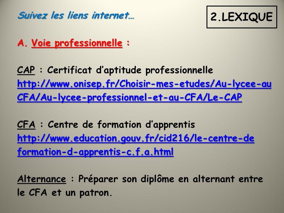 2.LEXIQUE Suivez les liens internet… Voie professionnelle :