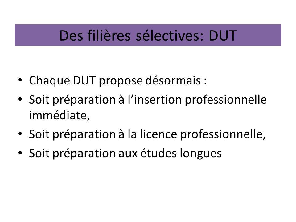 Des filières sélectives: DUT