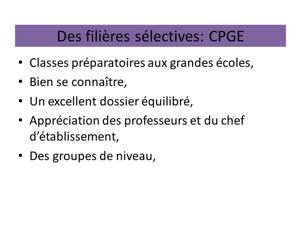 Des filières sélectives: CPGE