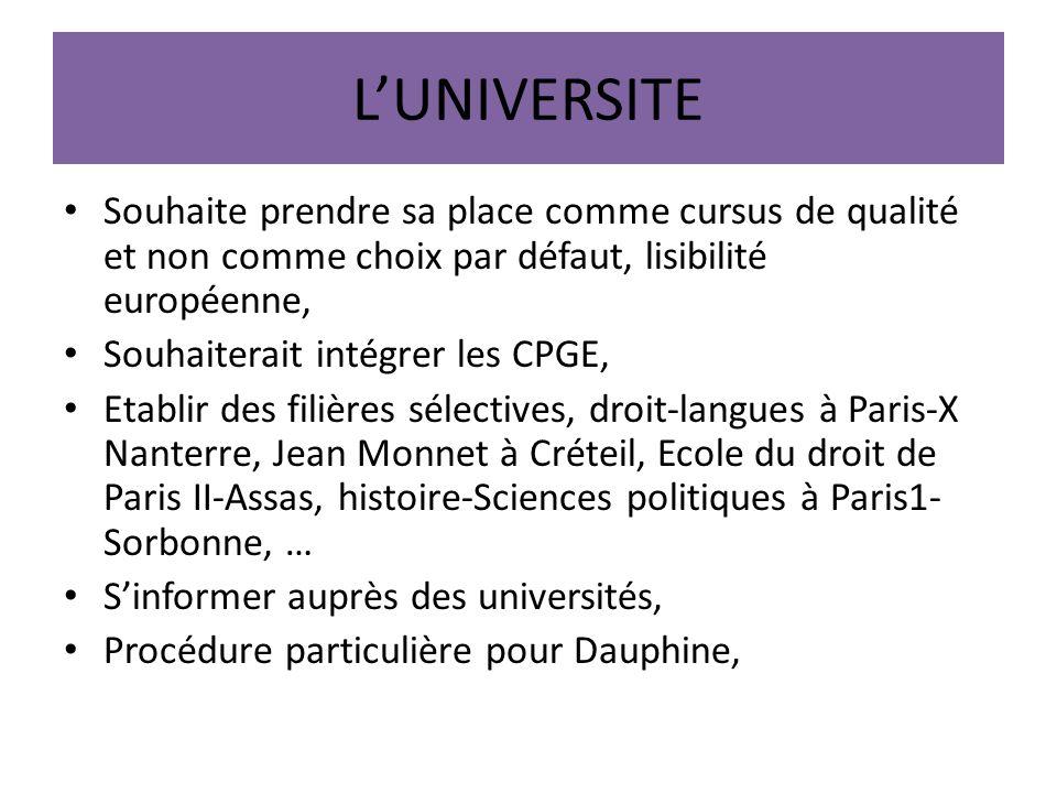 L'UNIVERSITE Souhaite prendre sa place comme cursus de qualité et non comme choix par défaut, lisibilité européenne,