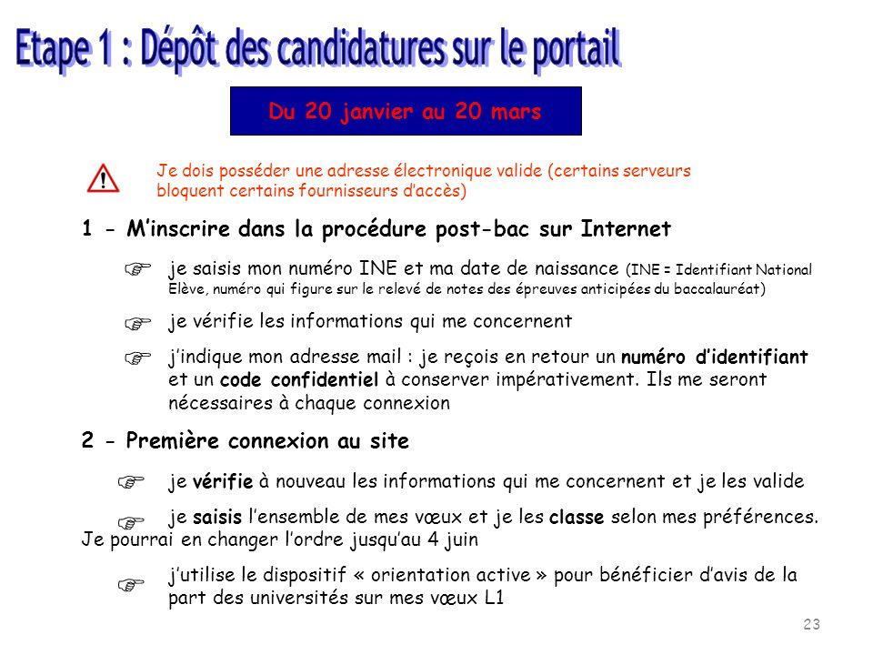 Etape 1 : Dépôt des candidatures sur le portail
