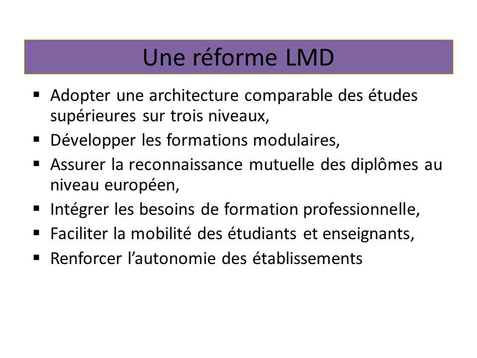 Une réforme LMD Adopter une architecture comparable des études supérieures sur trois niveaux, Développer les formations modulaires,