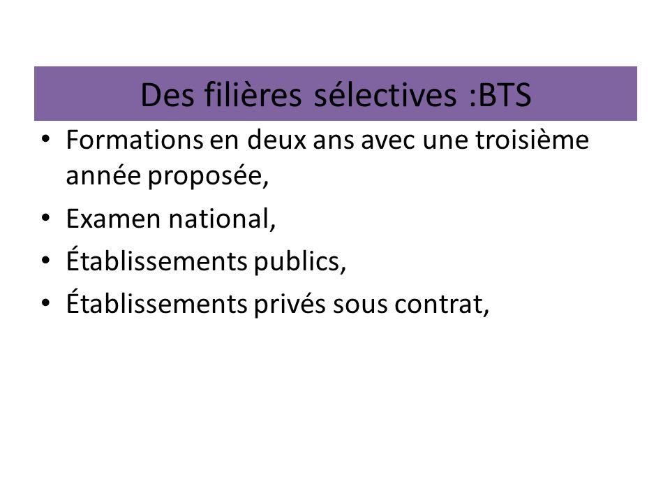 Des filières sélectives :BTS
