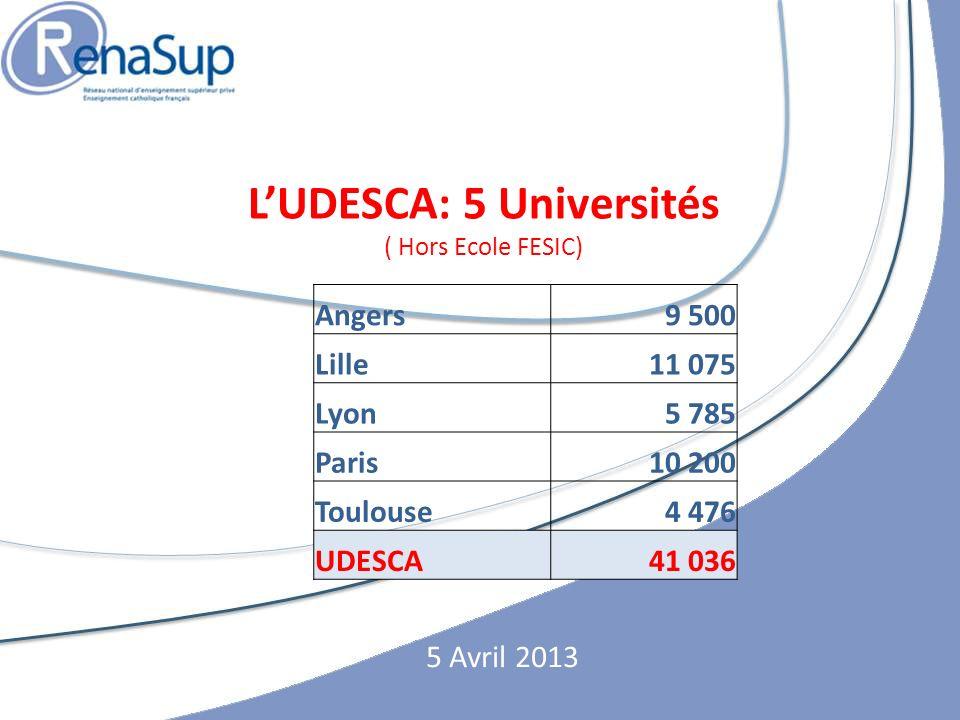 L'UDESCA: 5 Universités