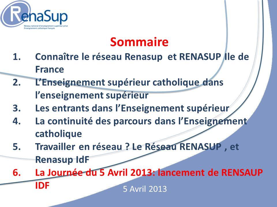 Sommaire Connaître le réseau Renasup et RENASUP Ile de France