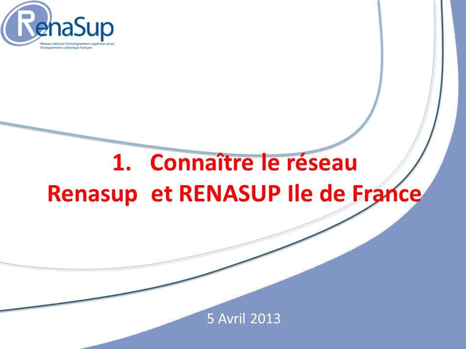 Renasup et RENASUP Ile de France