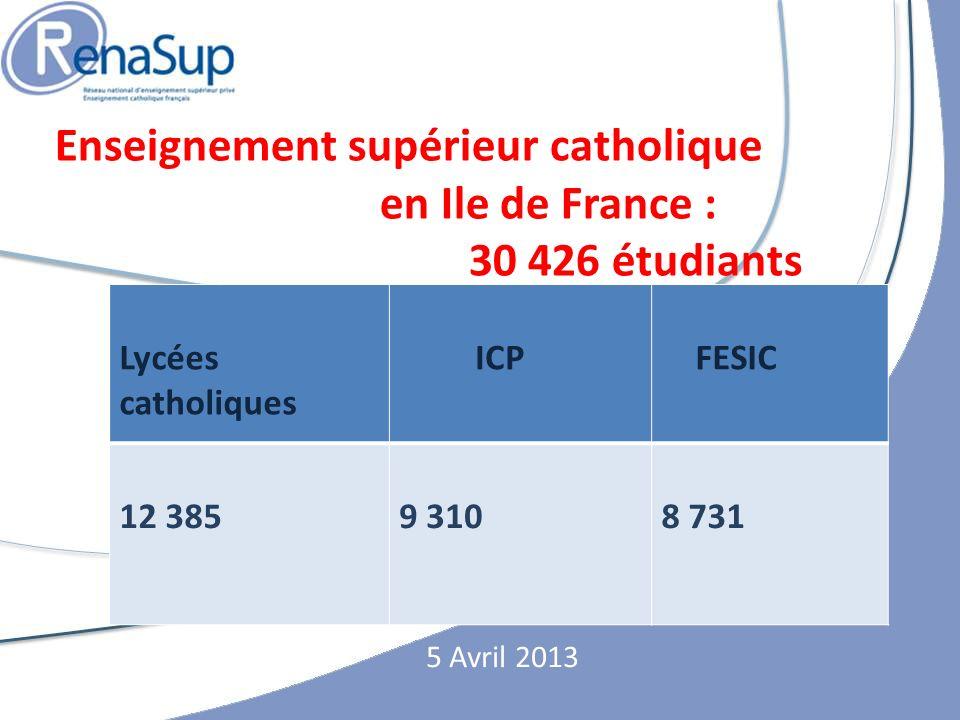 Enseignement supérieur catholique en Ile de France :