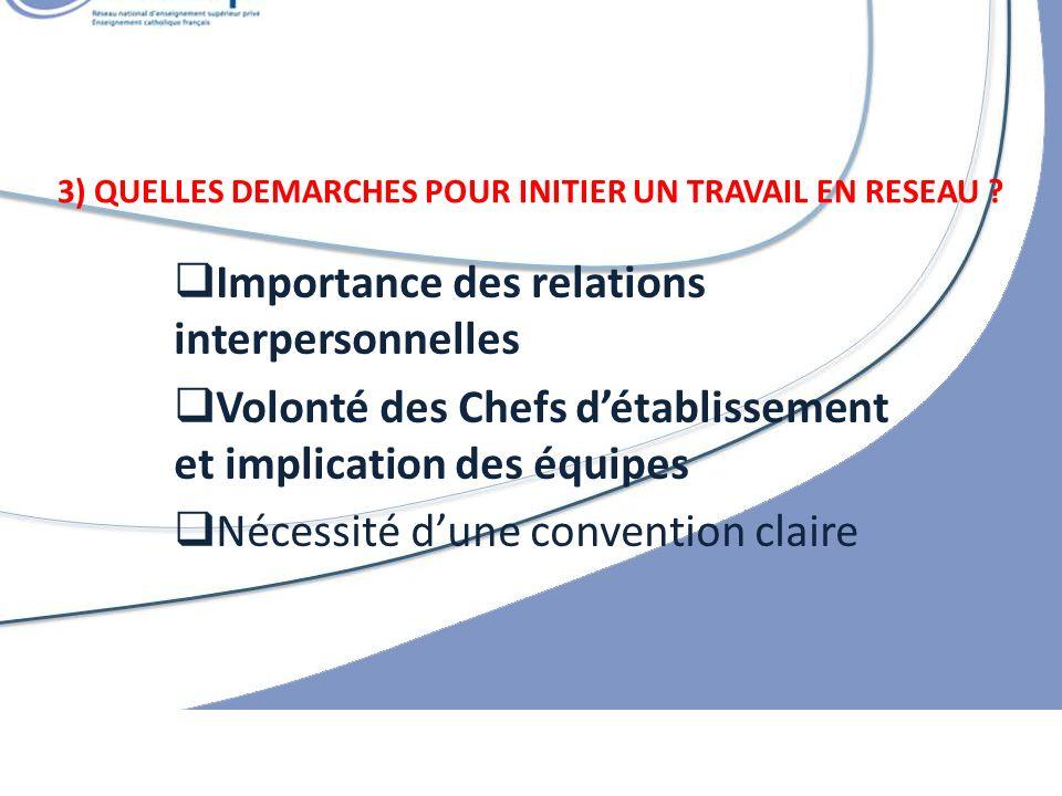 3) QUELLES DEMARCHES POUR INITIER UN TRAVAIL EN RESEAU