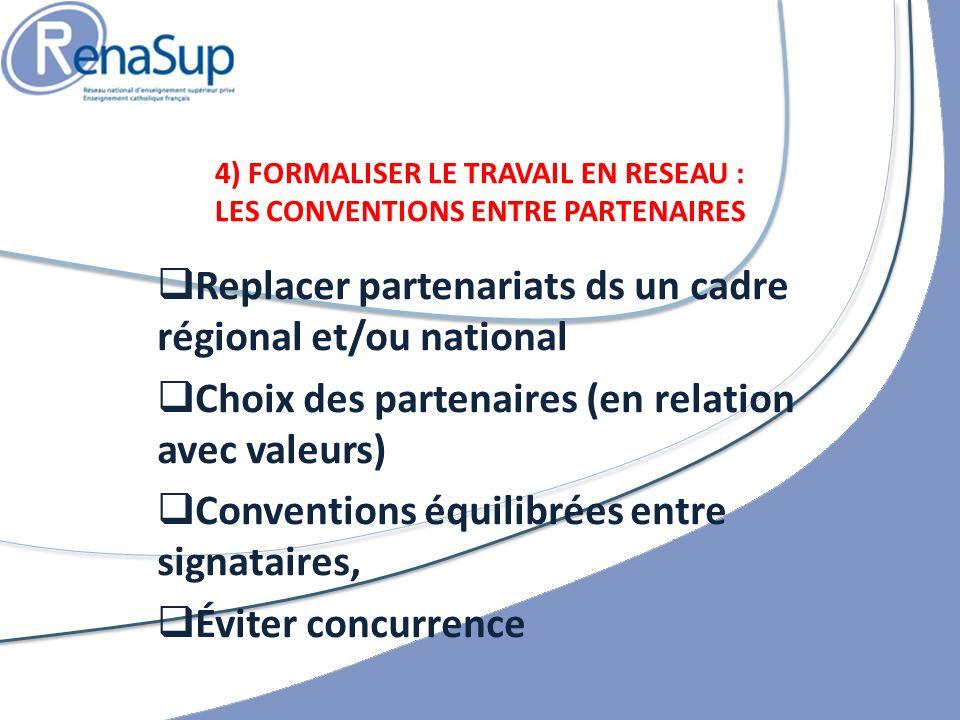 4) FORMALISER LE TRAVAIL EN RESEAU : LES CONVENTIONS ENTRE PARTENAIRES