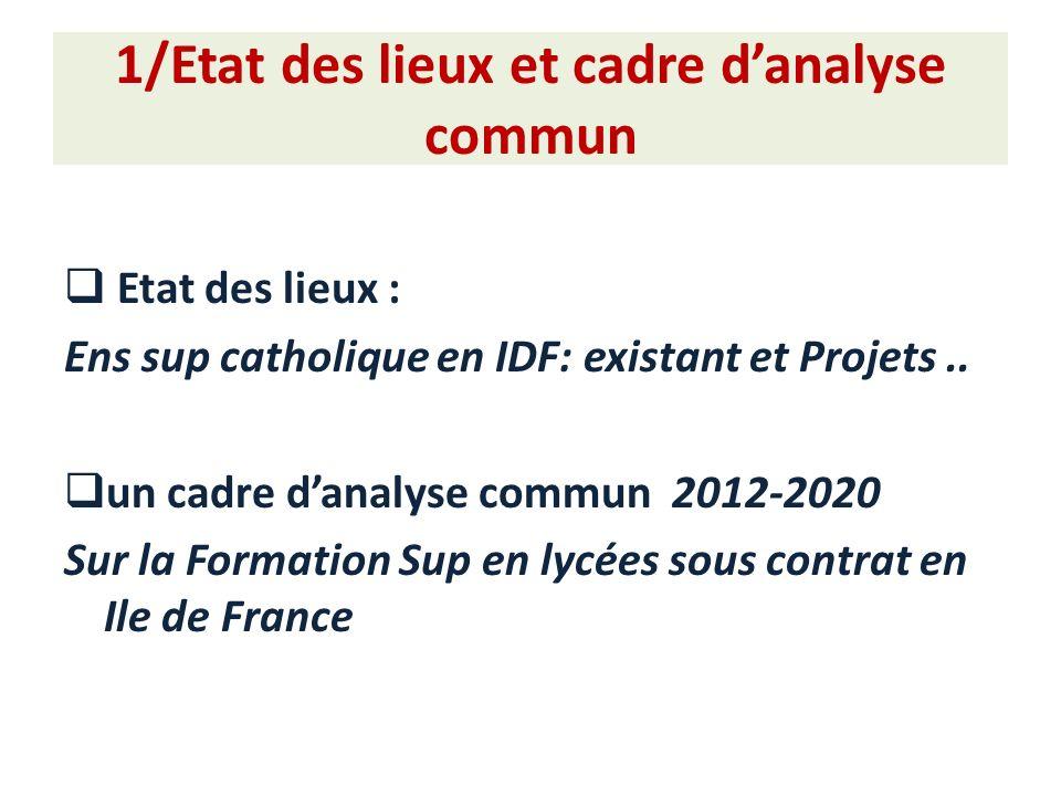 1/Etat des lieux et cadre d'analyse commun