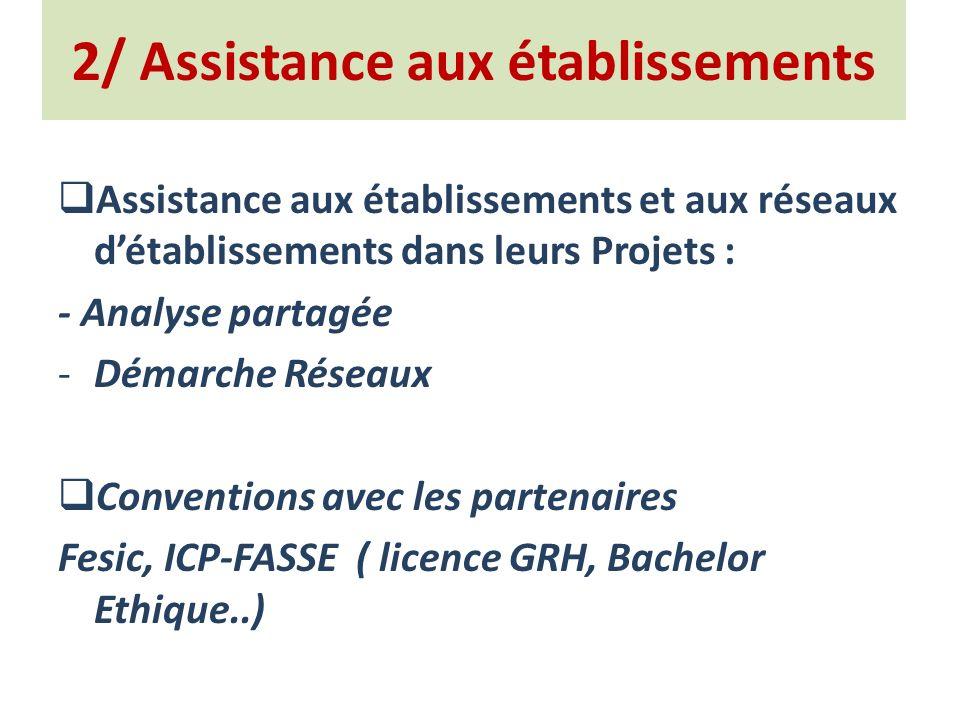 2/ Assistance aux établissements