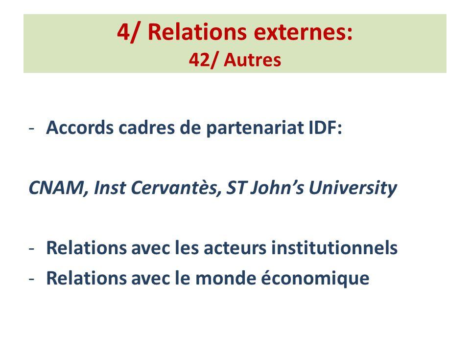 4/ Relations externes: 42/ Autres