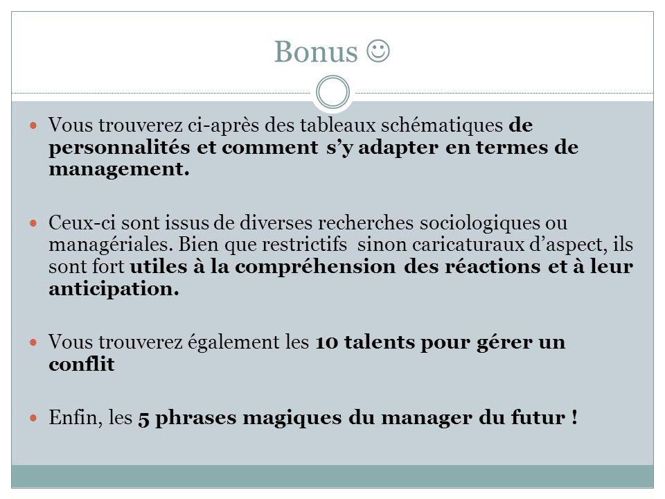 Bonus  Vous trouverez ci-après des tableaux schématiques de personnalités et comment s'y adapter en termes de management.