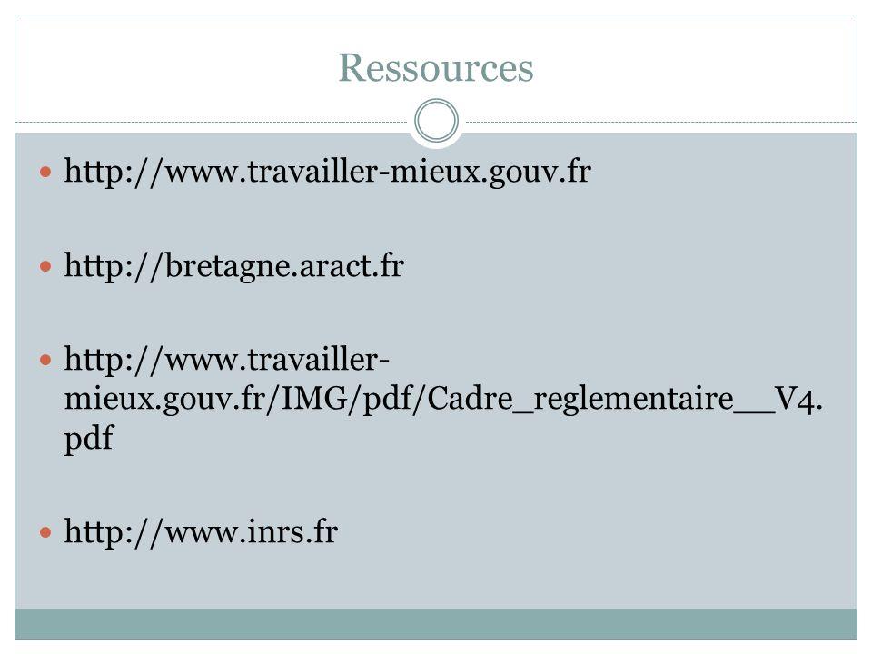 Ressources http://www.travailler-mieux.gouv.fr