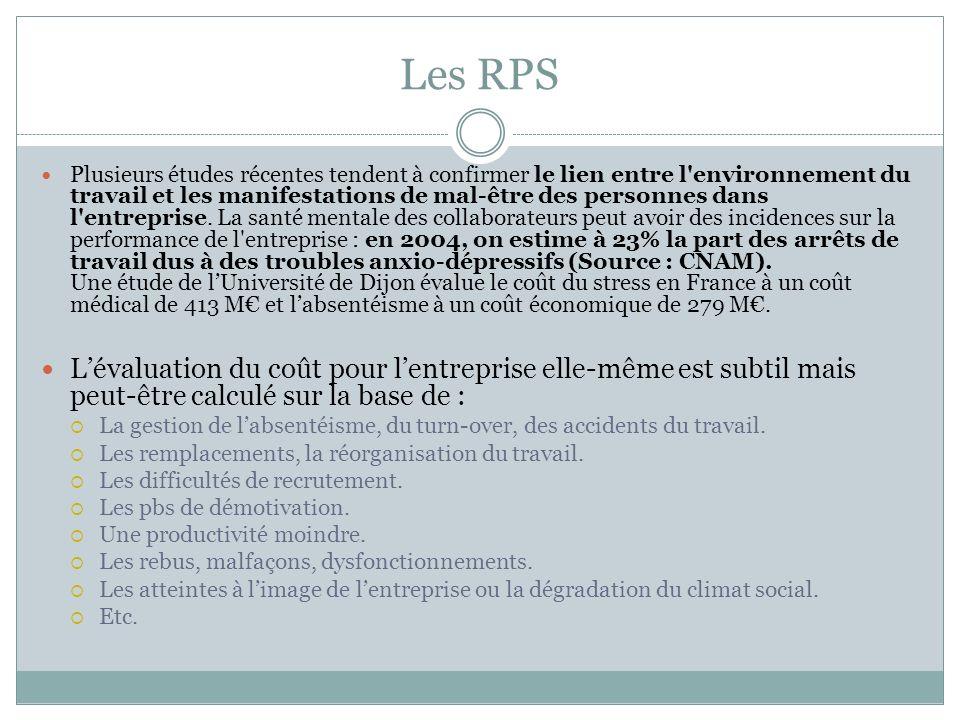 Les RPS