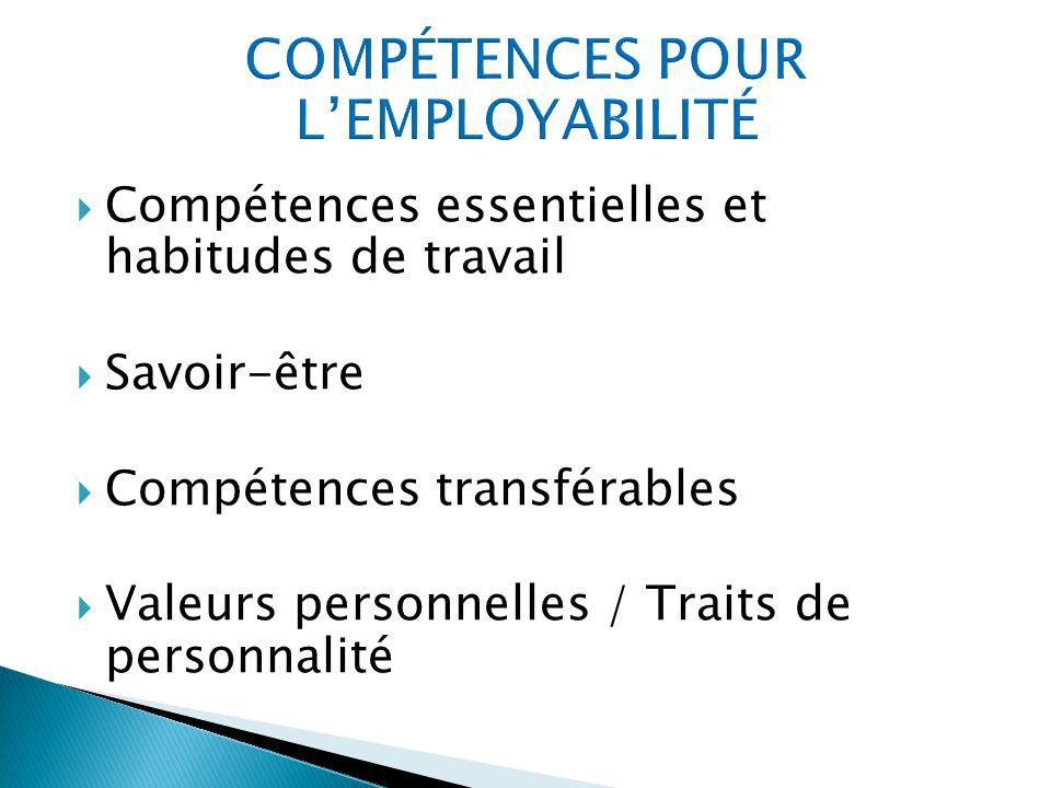 COMPÉTENCES POUR L'EMPLOYABILITÉ