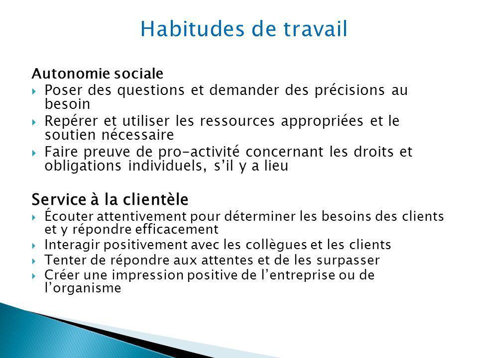 Habitudes de travail Service à la clientèle Autonomie sociale
