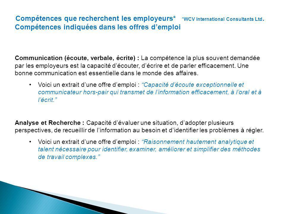 Compétences indiquées dans les offres d'emploi