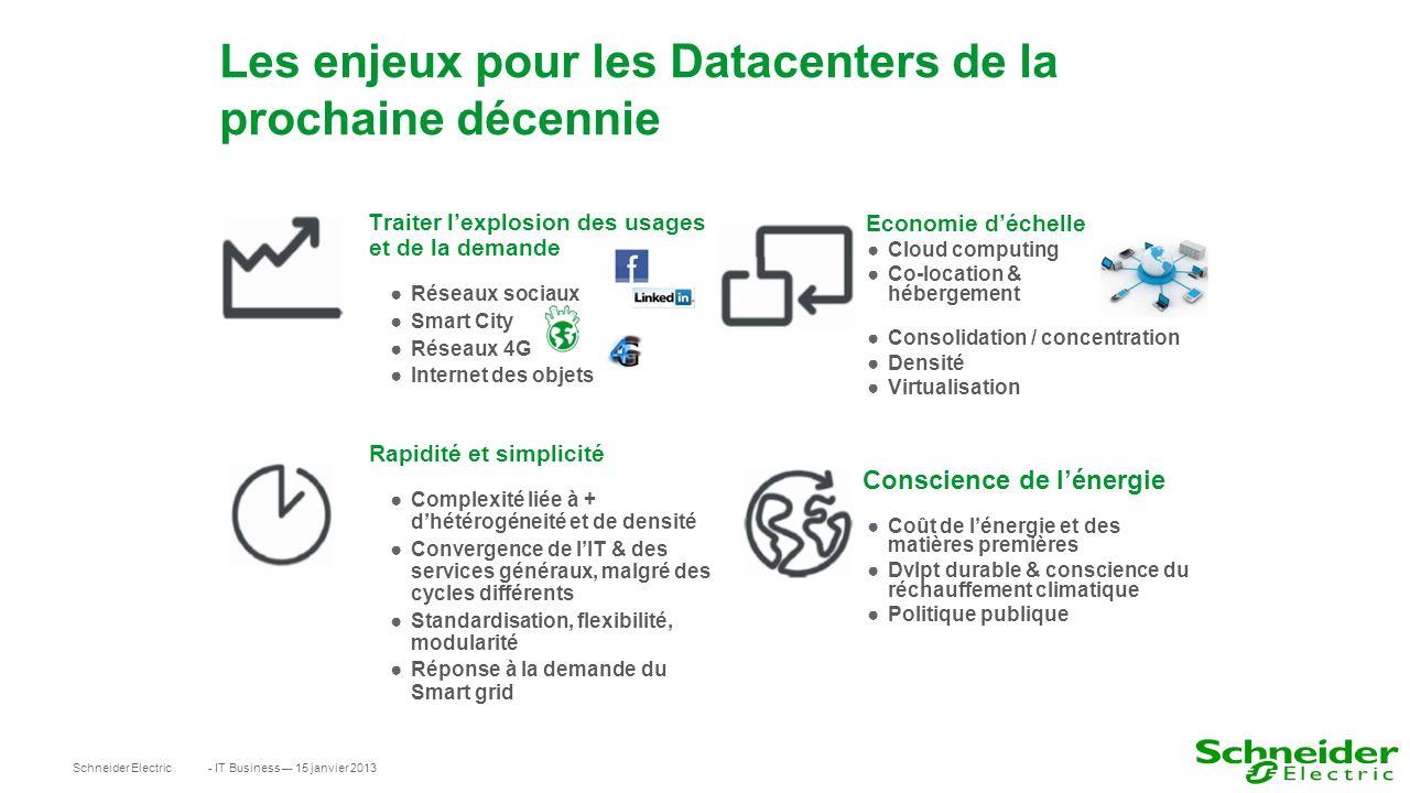 Les enjeux pour les Datacenters de la prochaine décennie