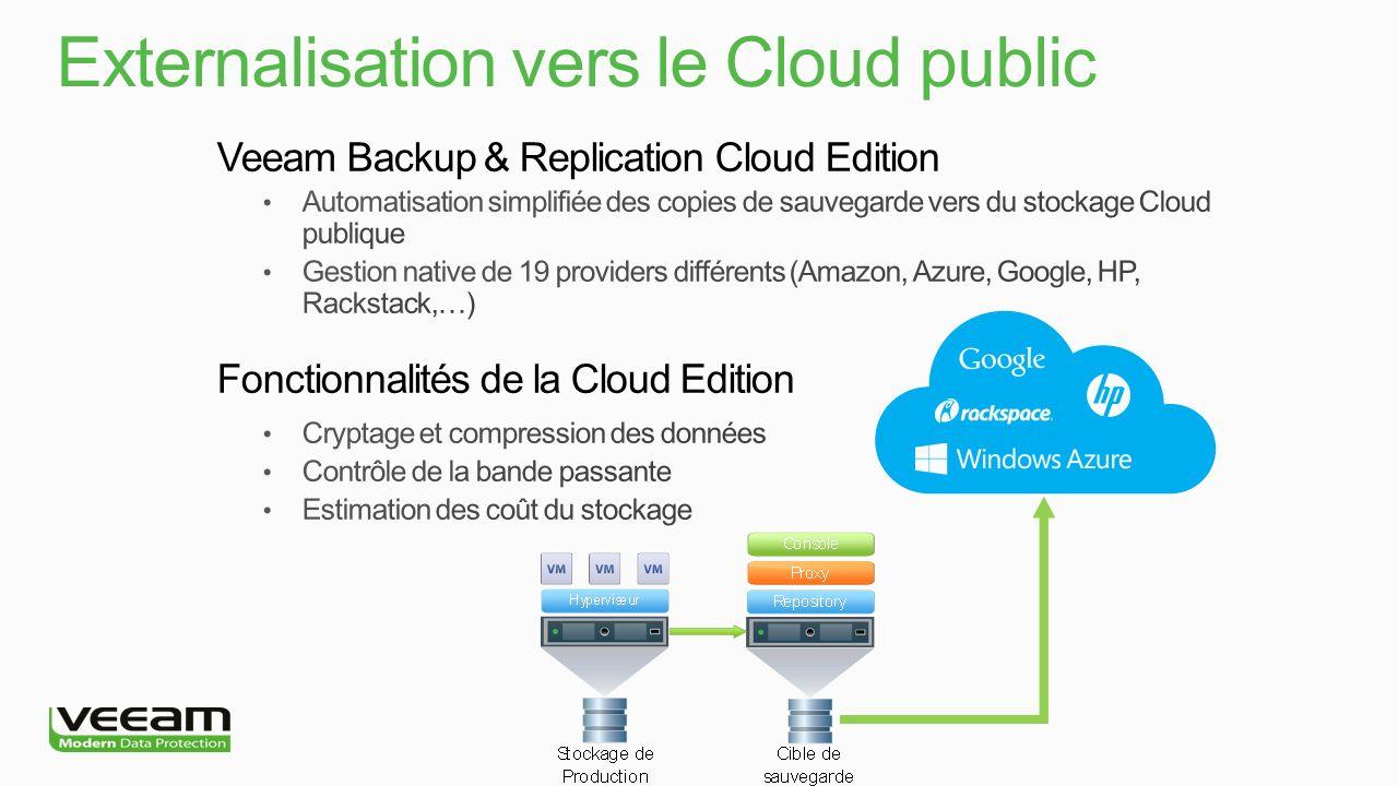 Externalisation vers le Cloud public