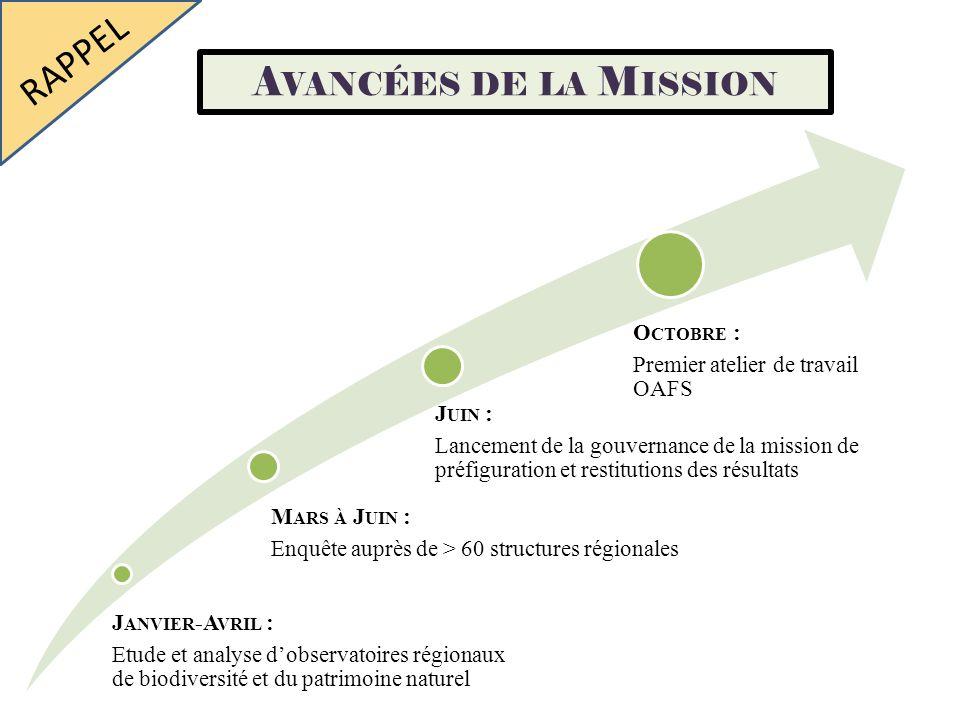 RAPPEL Avancées de la Mission Octobre :